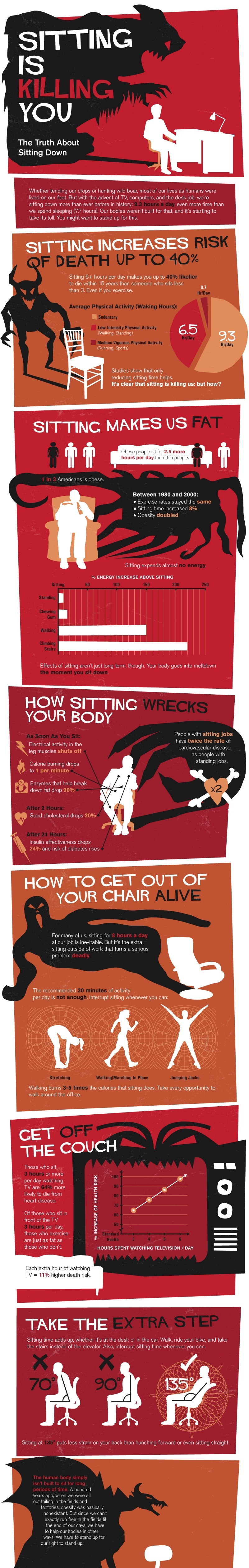 reason-why-sitting-is-killing-you